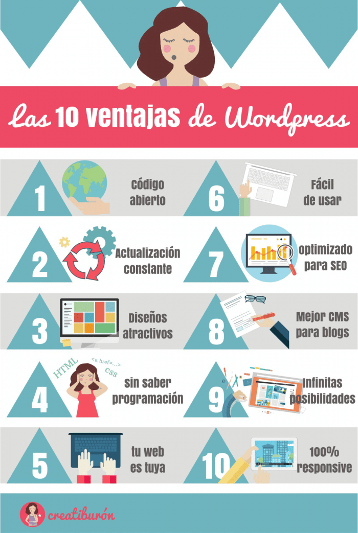 las 10 ventajas de wordpress infografía