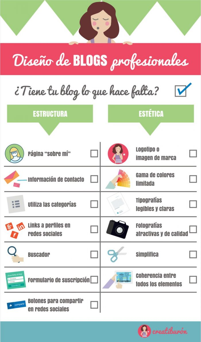 diseno de blogs infografia